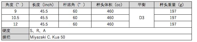10A758E8-B096-4037-B4D3-6B54C39F9FDB