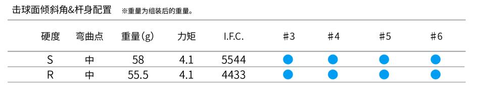 B1C6A03A-9E3C-4821-952E-4CF087D5EAB4