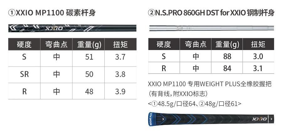 MP1100杆内容2铁杆