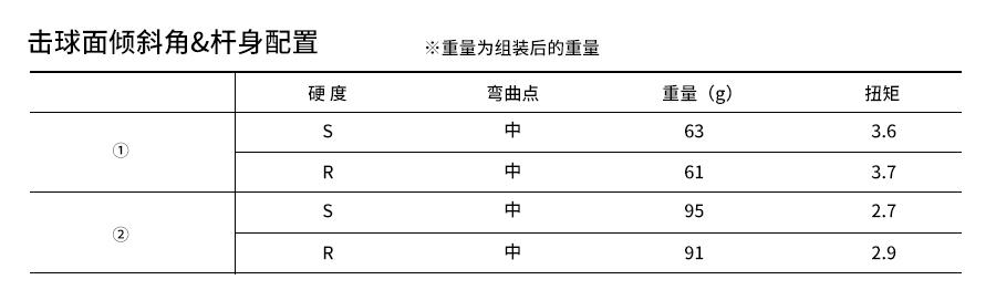 zx5铁杆3